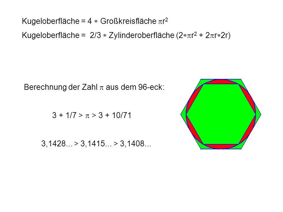 Kugeloberfläche = 4 * Großkreisfläche pr2
