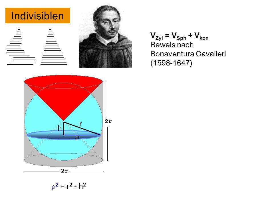 Indivisiblen VZyl = VSph + Vkon Beweis nach Bonaventura Cavalieri
