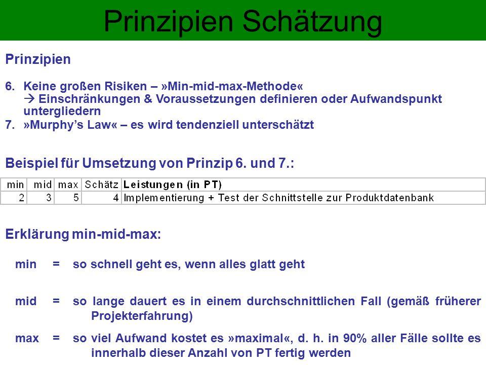 Prinzipien Schätzung Prinzipien