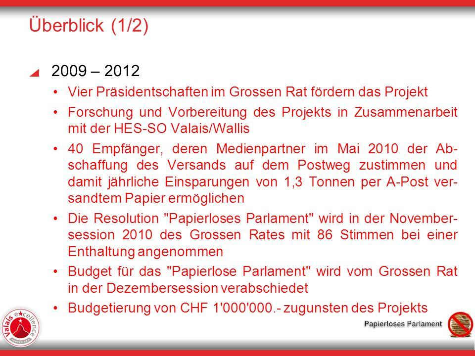 Überblick (1/2) 2009 – 2012. Vier Präsidentschaften im Grossen Rat fördern das Projekt.