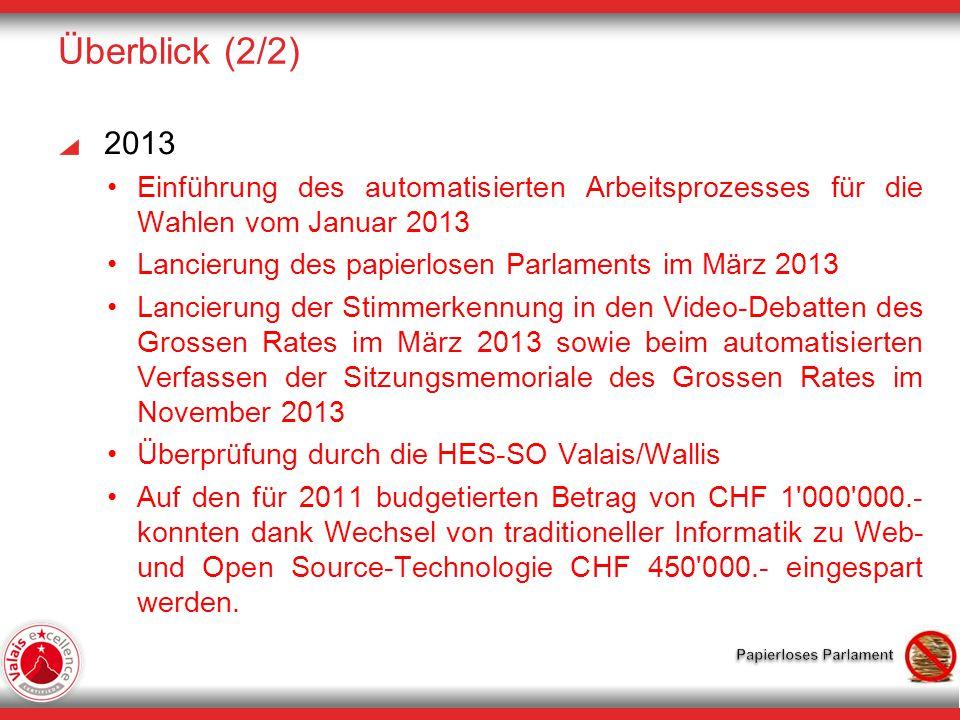 Überblick (2/2) 2013. Einführung des automatisierten Arbeitsprozesses für die Wahlen vom Januar 2013.