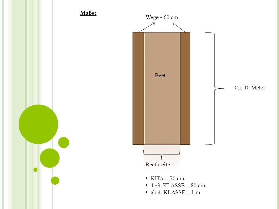 Maße: Wege - 60 cm. Beet. Ca. 10 Meter. Beetbreite: KITA – 70 cm.