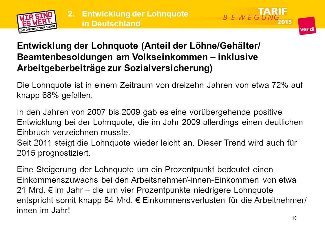 2. Entwicklung der Lohnquote in Deutschland