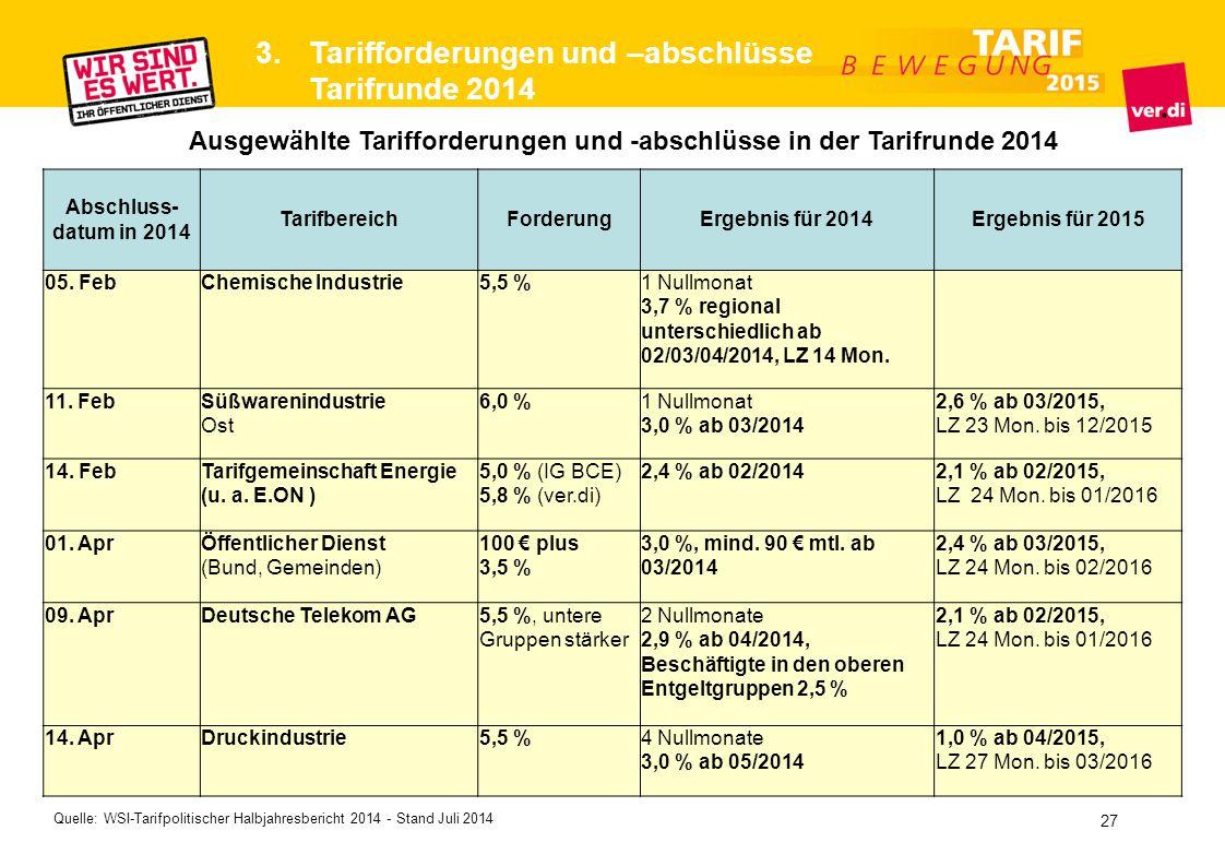 Tarifforderungen und –abschlüsse Tarifrunde 2014