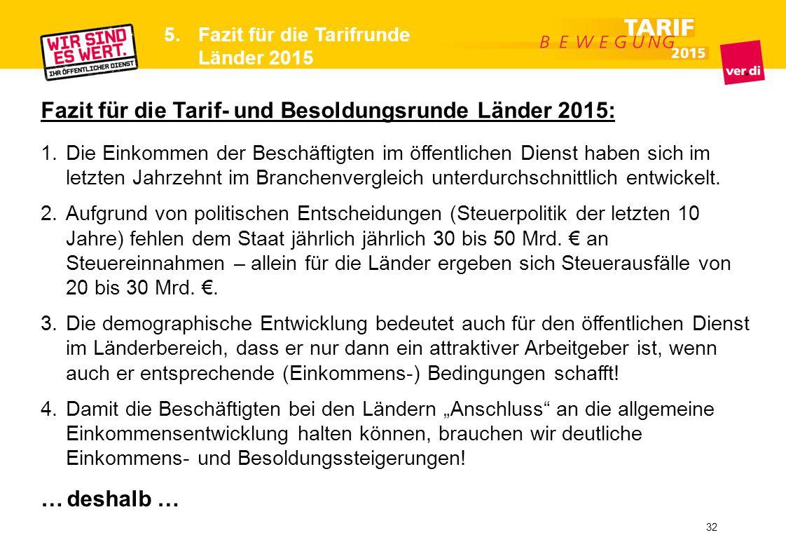 Fazit für die Tarif- und Besoldungsrunde Länder 2015: