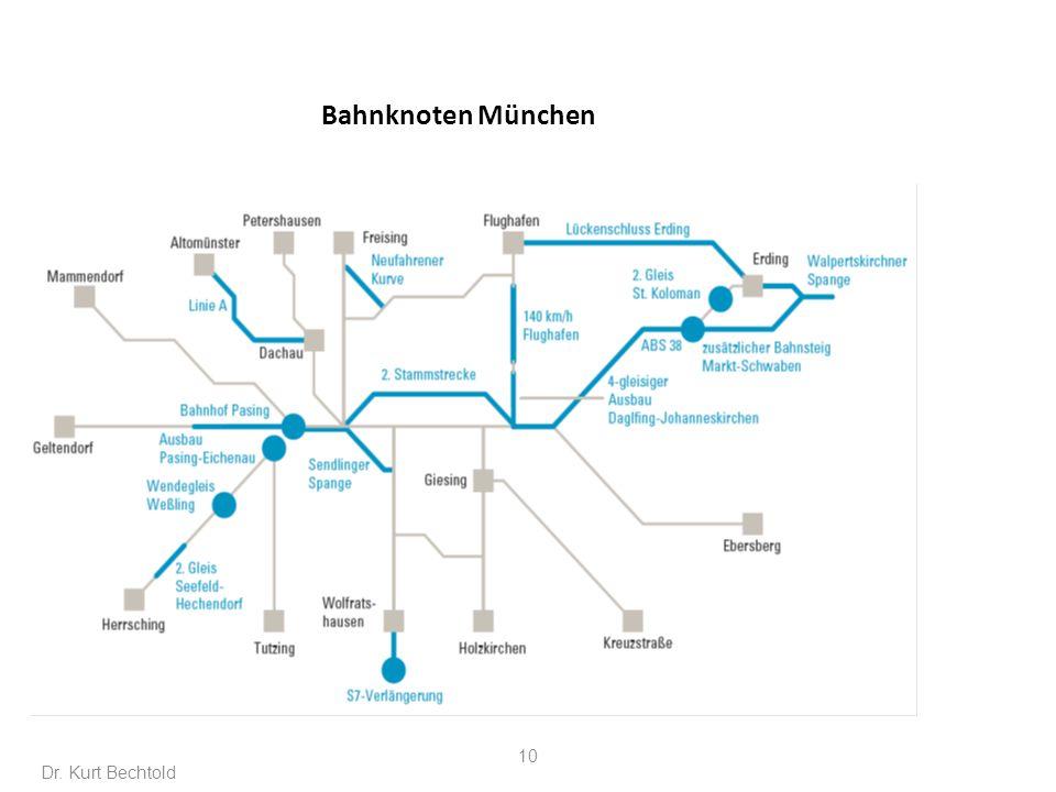 Bahnknoten München Dr. Kurt Bechtold Lernort Staatsregierung: Verkehr