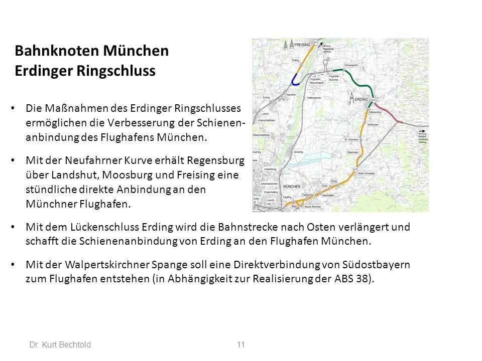Bahnknoten München Erdinger Ringschluss