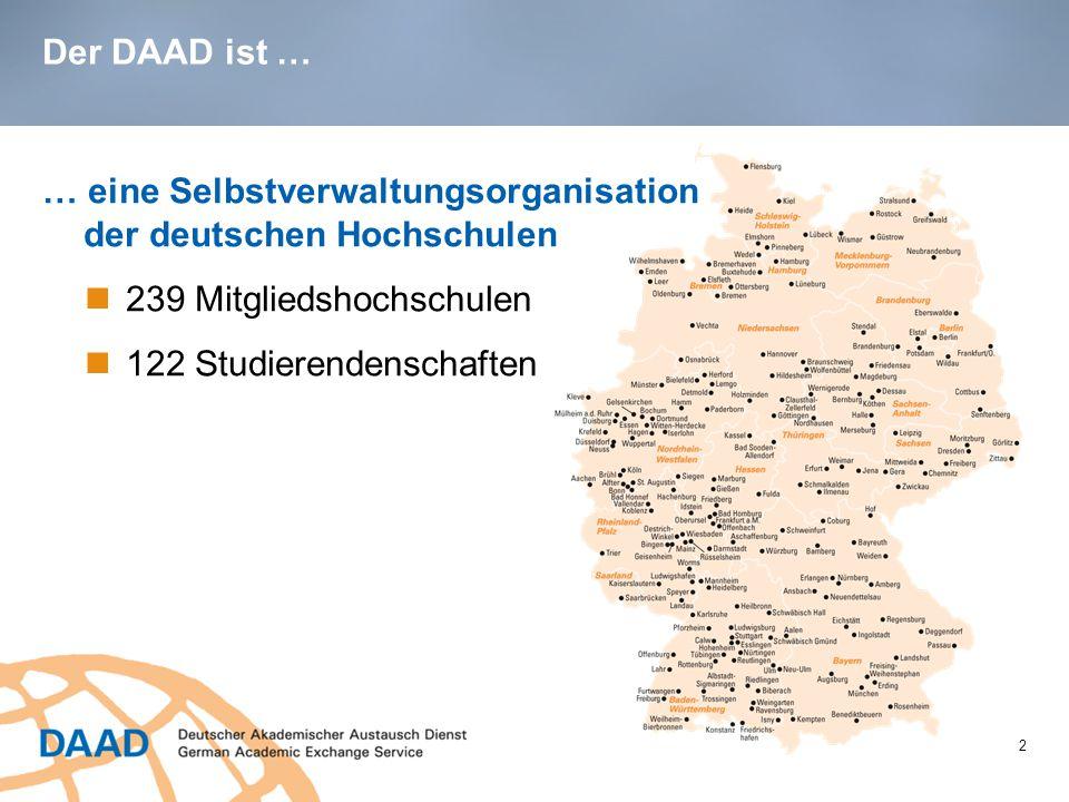 Der DAAD ist … … eine Selbstverwaltungsorganisation der deutschen Hochschulen. 239 Mitgliedshochschulen.