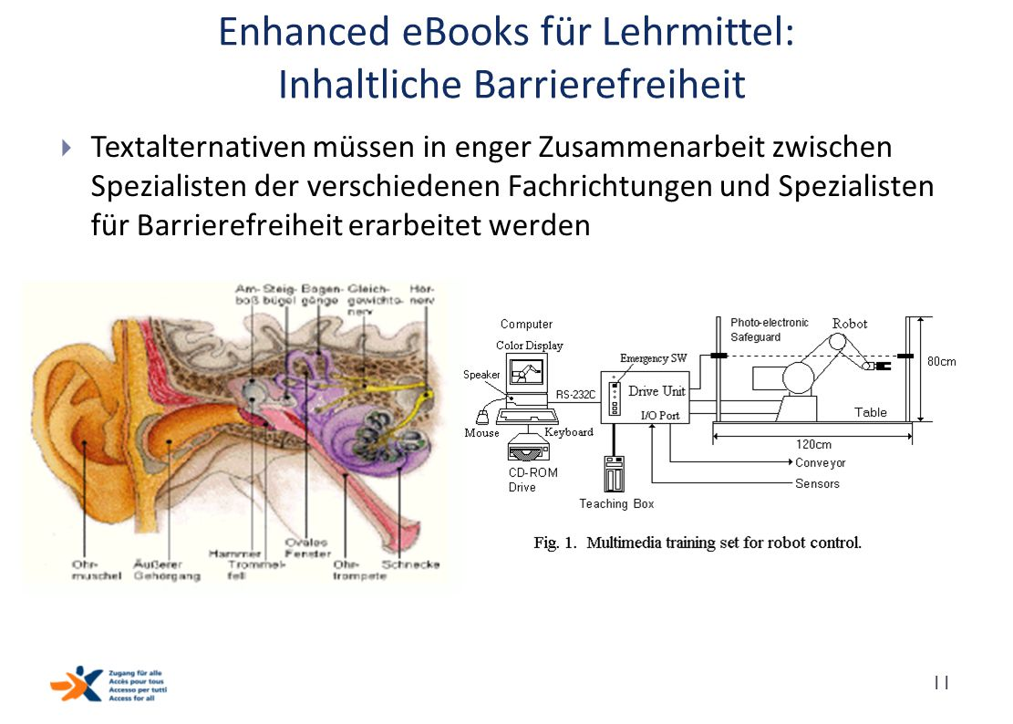 Enhanced eBooks für Lehrmittel: Inhaltliche Barrierefreiheit