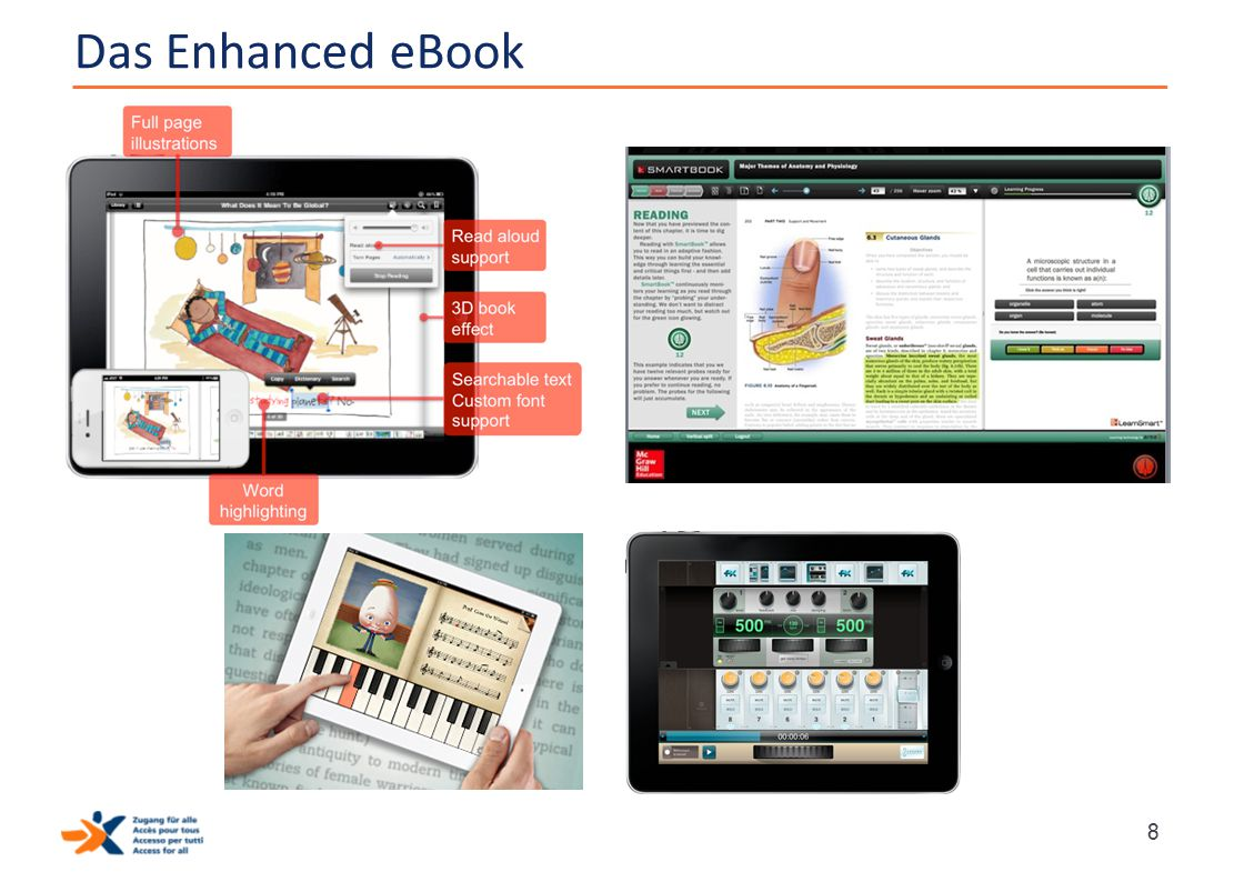 Das Enhanced eBook