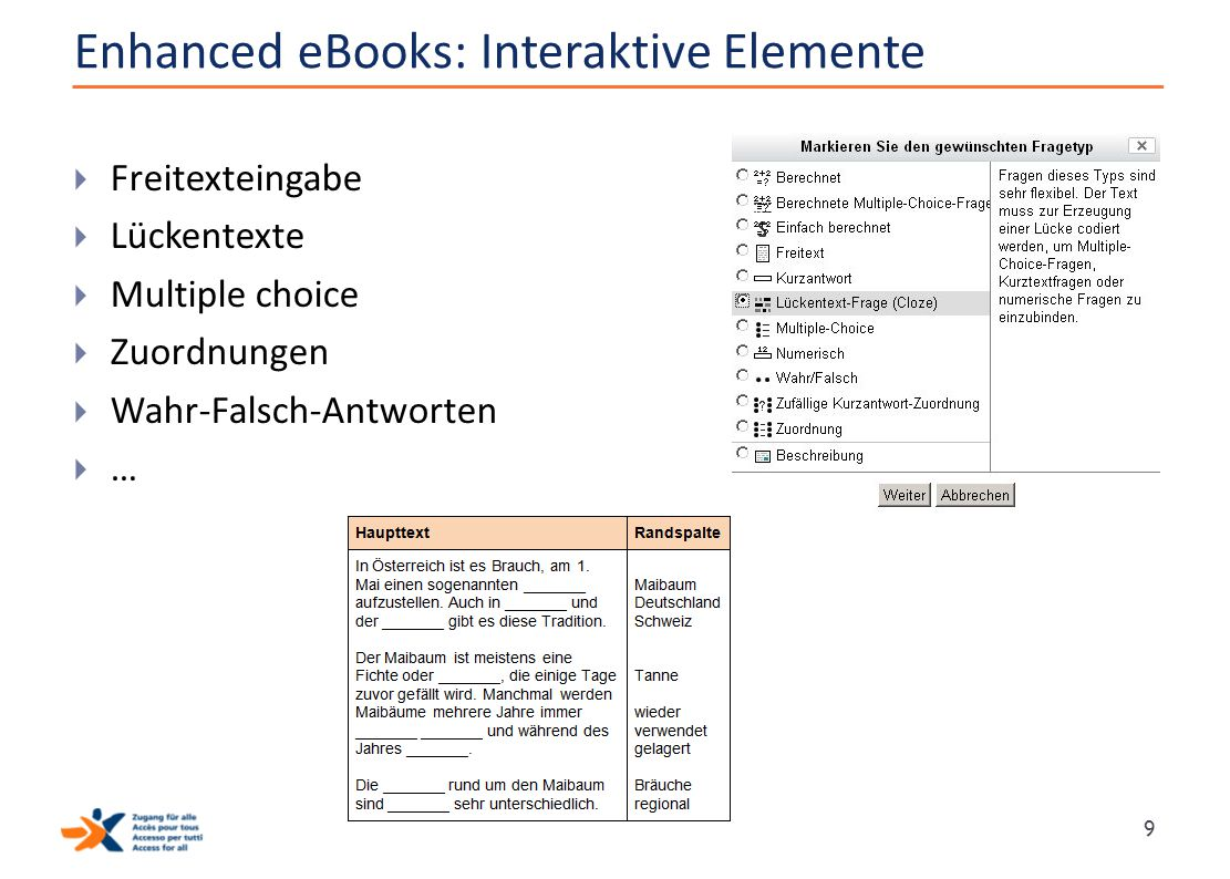 Enhanced eBooks: Interaktive Elemente