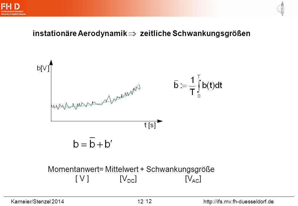 Reynolds-Gleichungen: