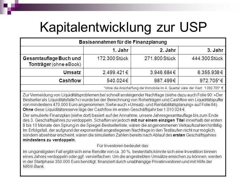Kapitalentwicklung zur USP