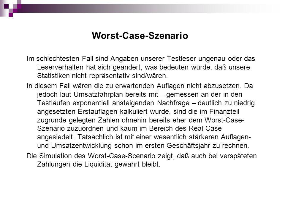 Worst-Case-Szenario