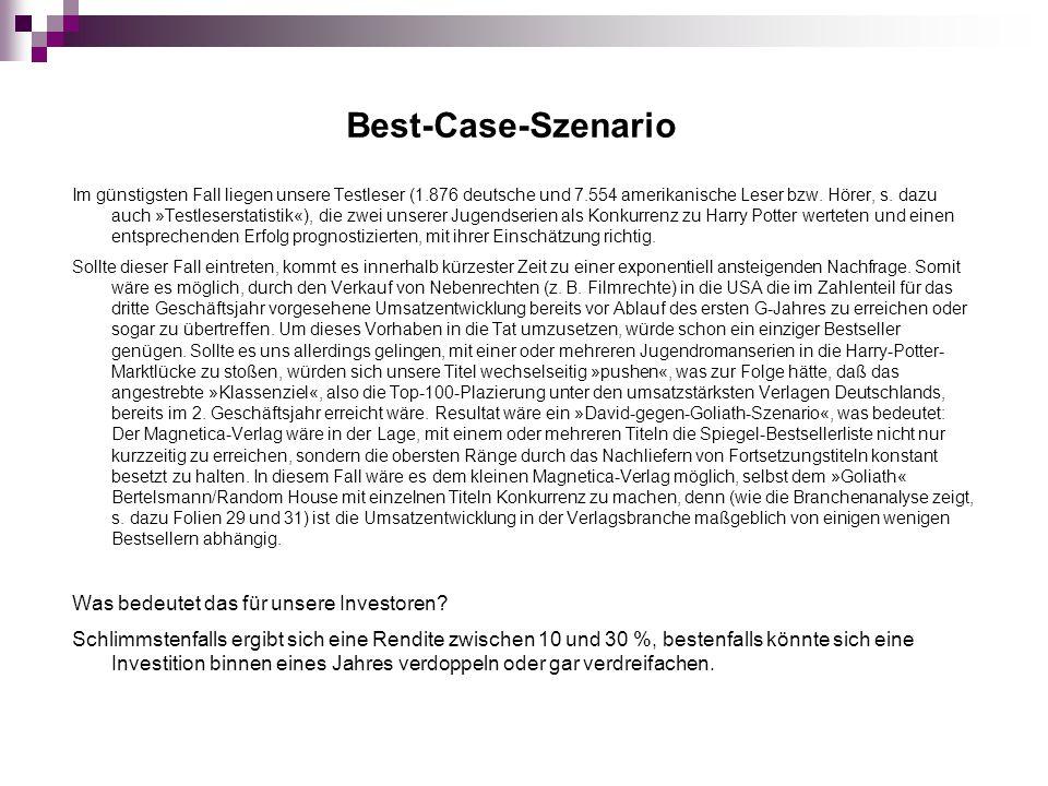 Best-Case-Szenario Was bedeutet das für unsere Investoren