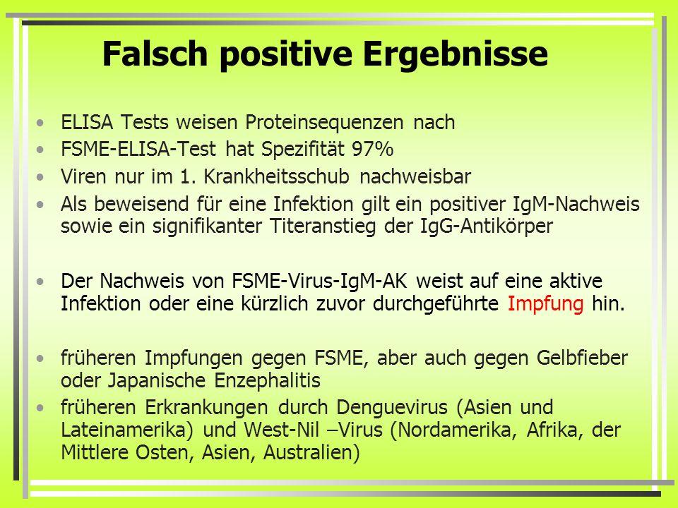 Falsch positive Ergebnisse