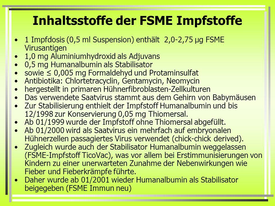Inhaltsstoffe der FSME Impfstoffe