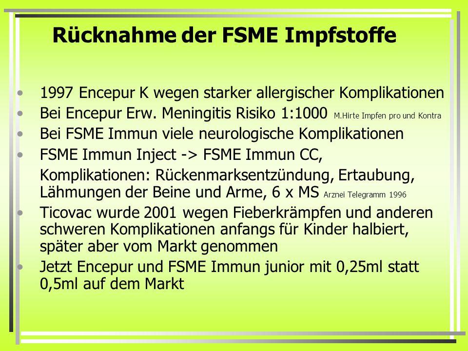 Rücknahme der FSME Impfstoffe