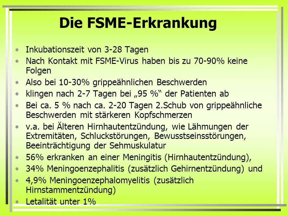 Die FSME-Erkrankung Inkubationszeit von 3-28 Tagen