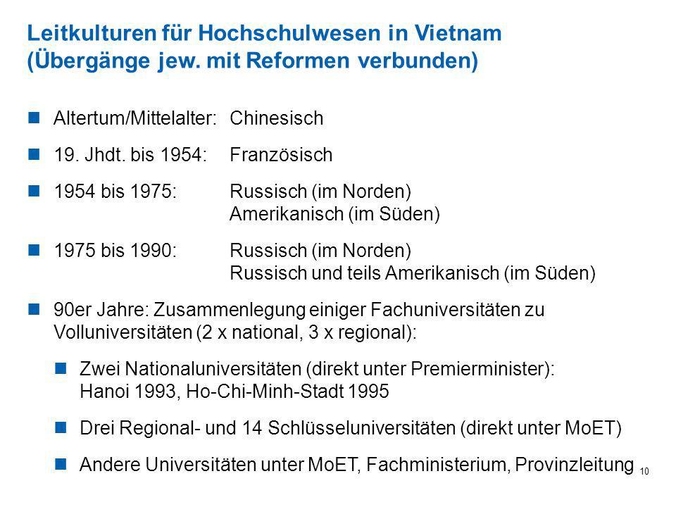 Leitkulturen für Hochschulwesen in Vietnam (Übergänge jew