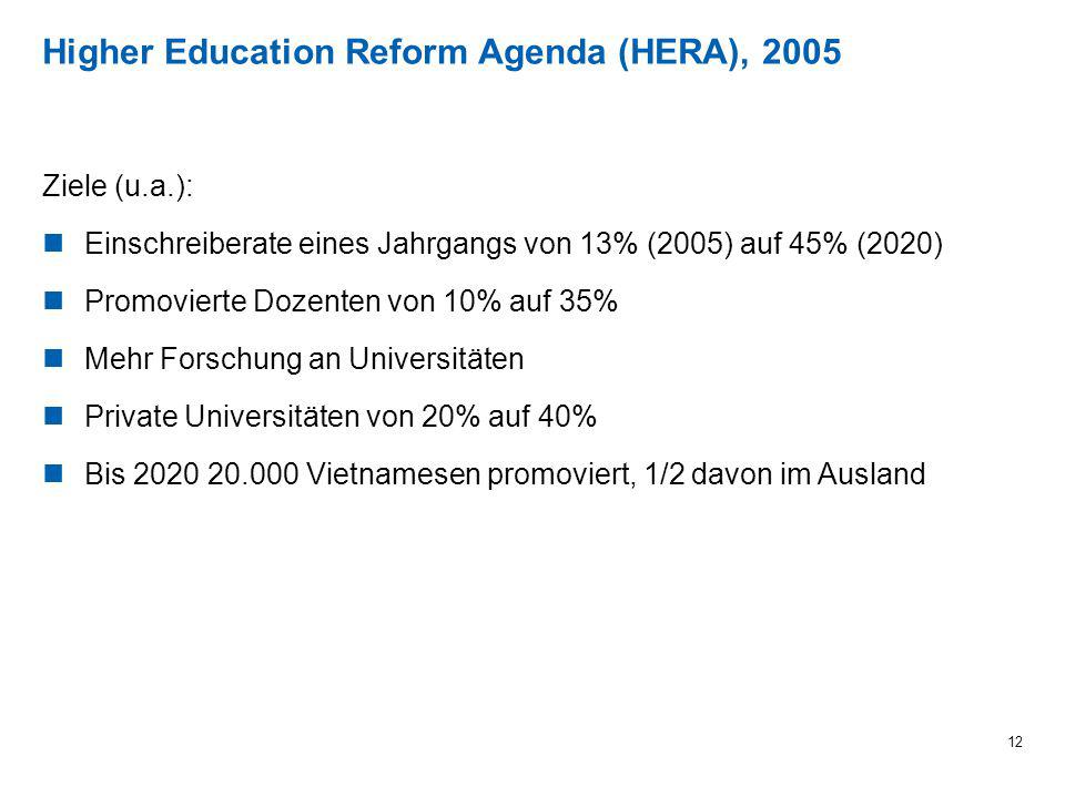 Higher Education Reform Agenda (HERA), 2005