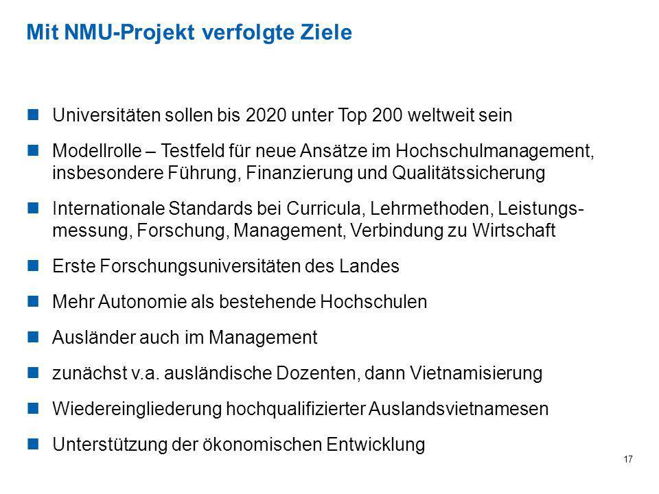 Mit NMU-Projekt verfolgte Ziele