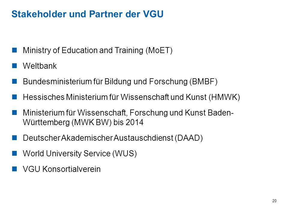 Stakeholder und Partner der VGU