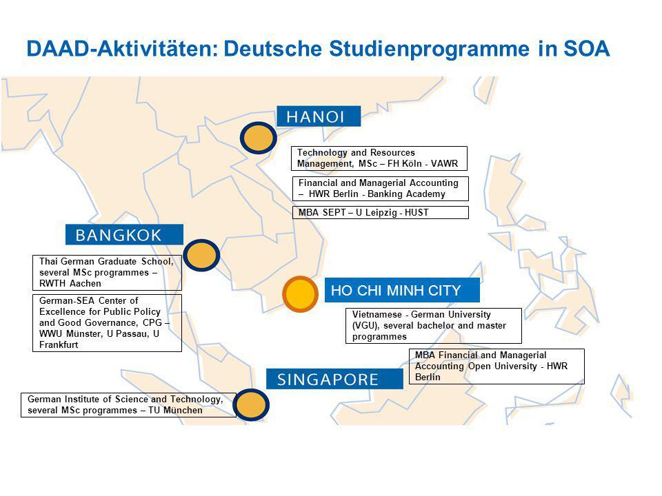DAAD-Aktivitäten: Deutsche Studienprogramme in SOA