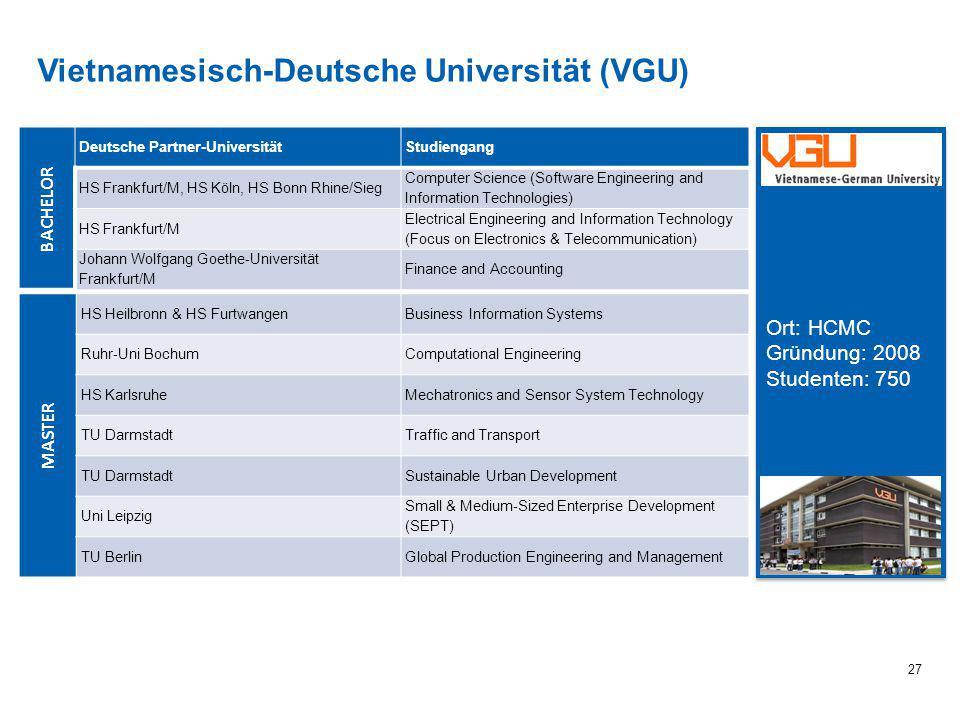 Vietnamesisch-Deutsche Universität (VGU)