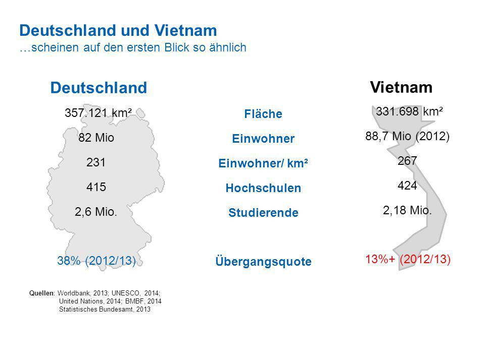 Deutschland und Vietnam …scheinen auf den ersten Blick so ähnlich