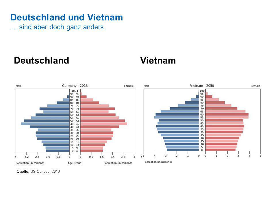 Deutschland und Vietnam