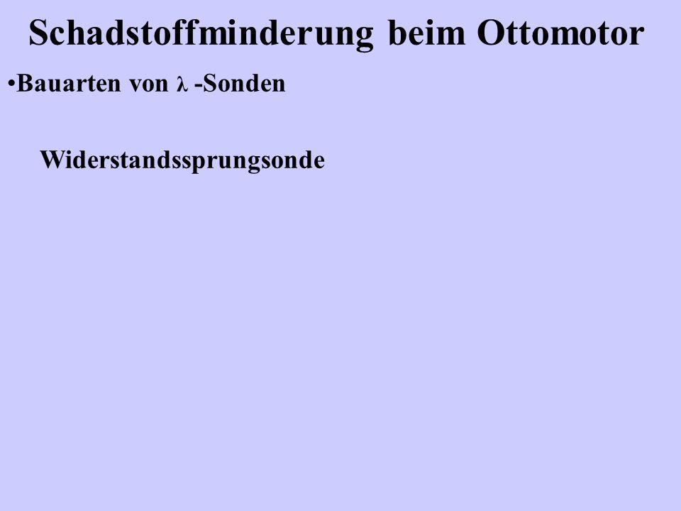 Schadstoffminderung beim Ottomotor