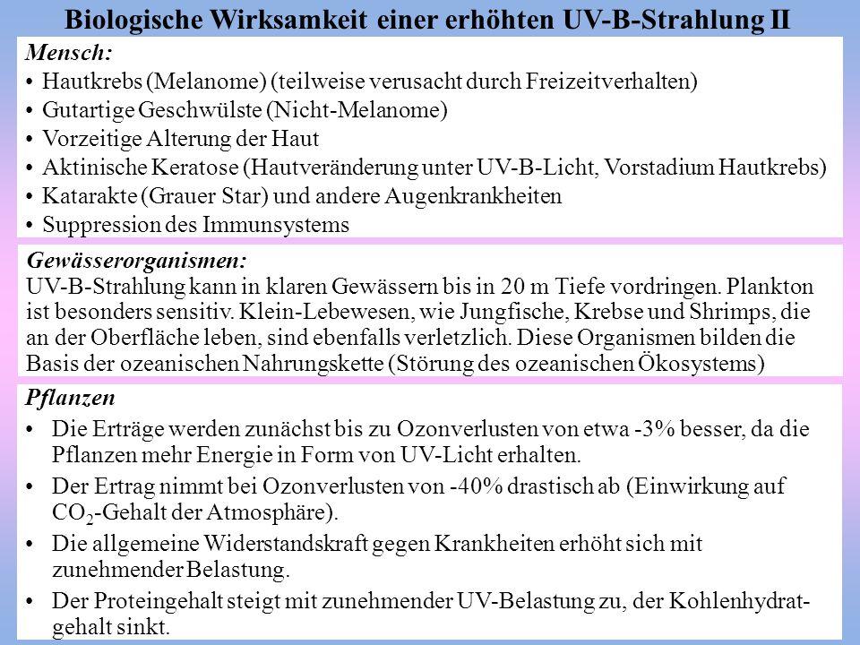 Biologische Wirksamkeit einer erhöhten UV-B-Strahlung II