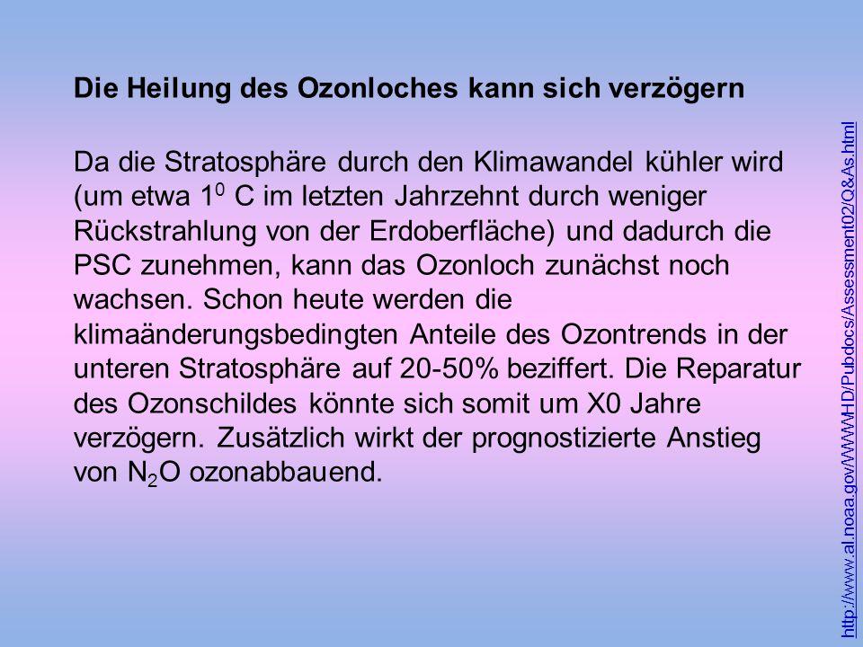 Die Heilung des Ozonloches kann sich verzögern