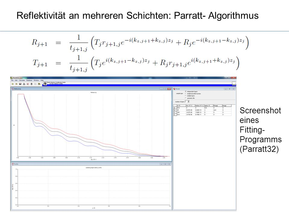Reflektivität an mehreren Schichten: Parratt- Algorithmus