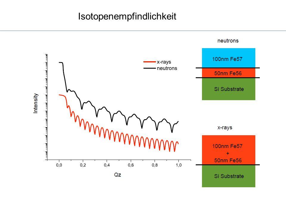 Isotopenempfindlichkeit