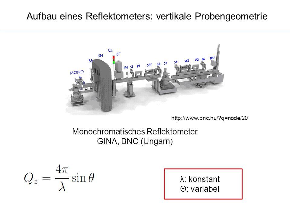 Aufbau eines Reflektometers: vertikale Probengeometrie