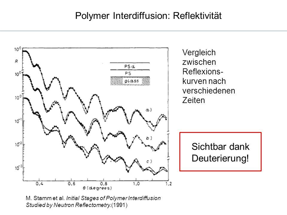 Polymer Interdiffusion: Reflektivität