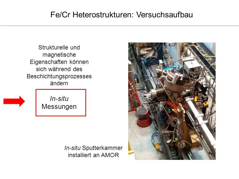 Fe/Cr Heterostrukturen: Versuchsaufbau