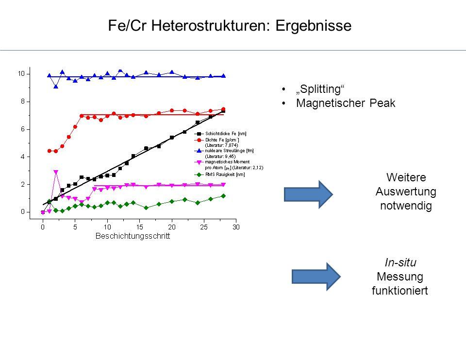 Fe/Cr Heterostrukturen: Ergebnisse