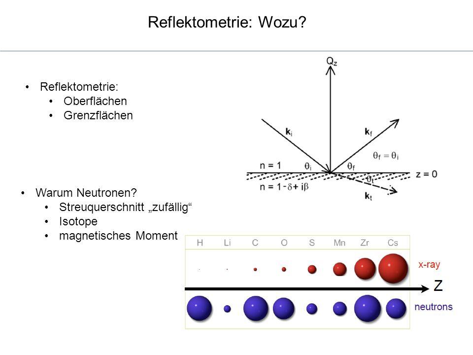 Reflektometrie: Wozu Reflektometrie: Oberflächen Grenzflächen