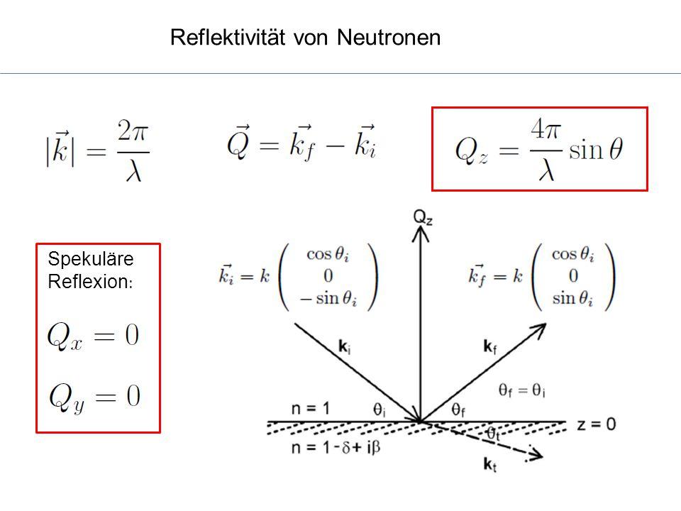 Reflektivität von Neutronen