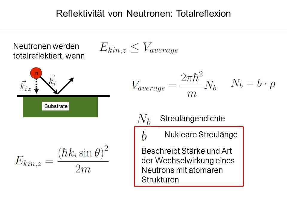 Reflektivität von Neutronen: Totalreflexion
