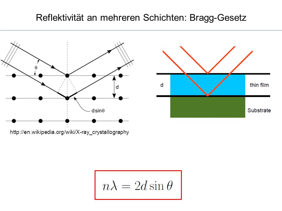 Reflektivität an mehreren Schichten: Bragg-Gesetz