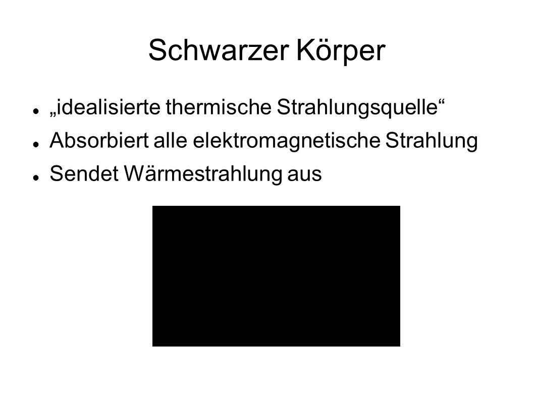 """Schwarzer Körper """"idealisierte thermische Strahlungsquelle"""