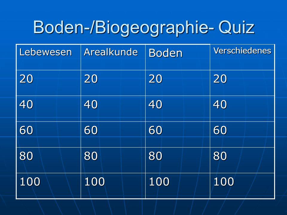 Boden-/Biogeographie- Quiz