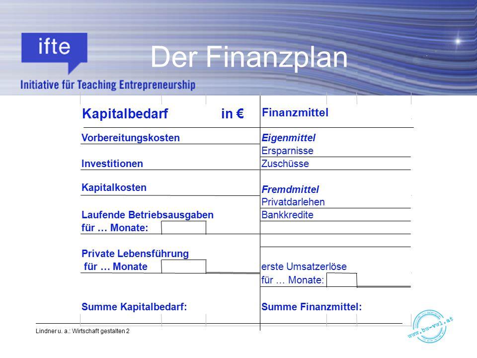 Der Finanzplan Kapitalbedarf in € Finanzmittel Vorbereitungskosten