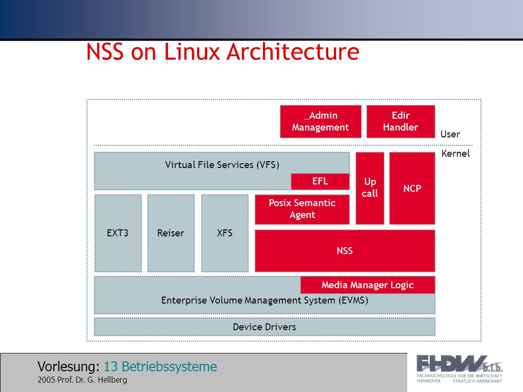 NSS on Linux Architecture