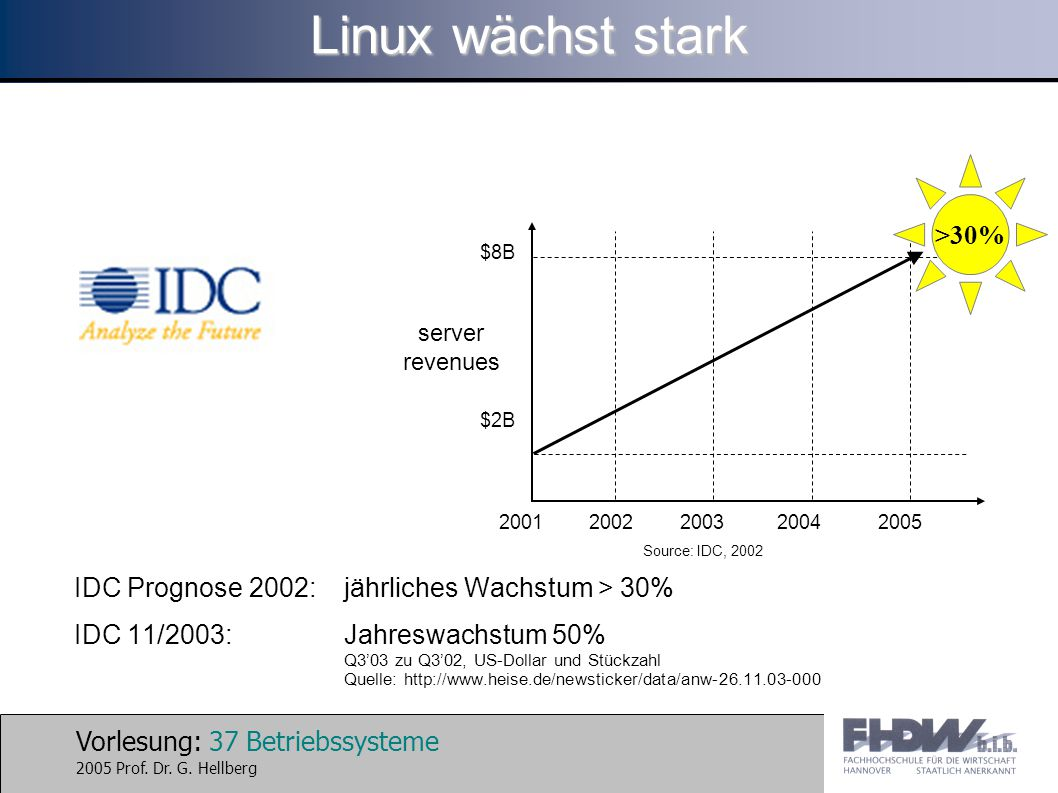 Linux wächst stark >30%