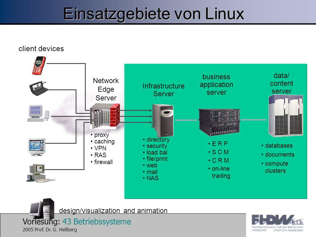 Einsatzgebiete von Linux